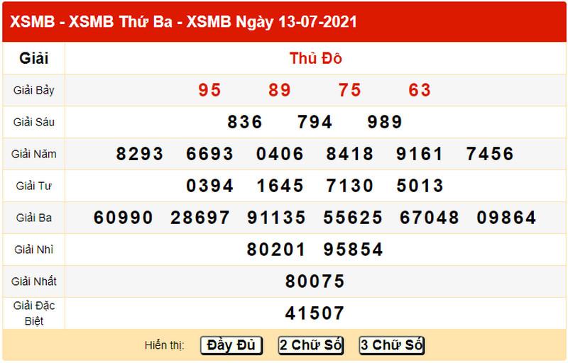 Dự đoán KQXS miền Bắc thứ tư 14/7/2021 - Bảng KQXS ngày 13/7 hôm qua
