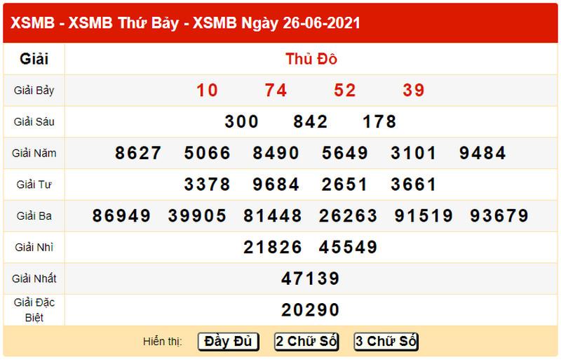 Dự đoán KQXSMB chủ nhật 27/6/2021 đoán số vào bờ - Bảng KQXS ngày 26/6 hôm qua