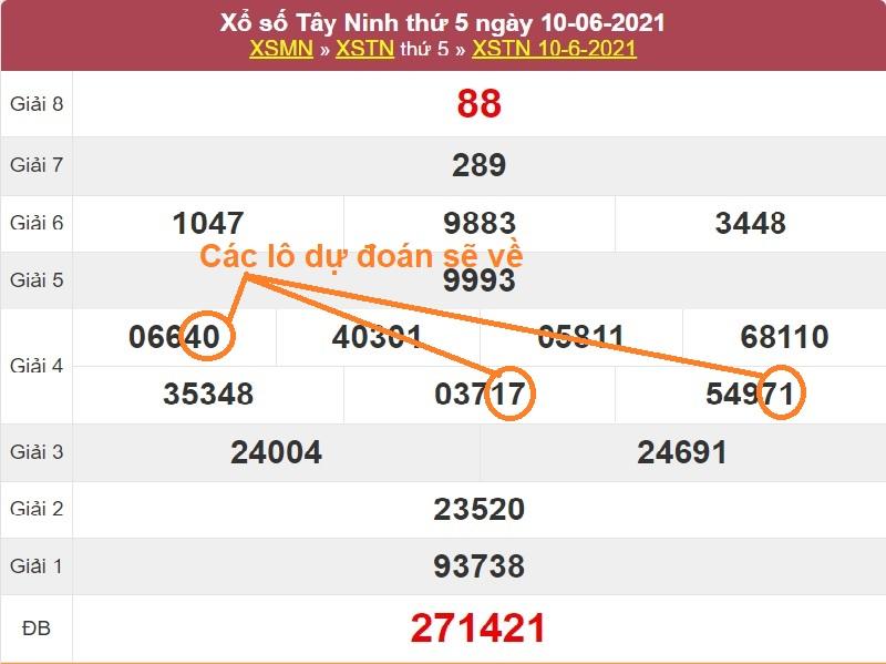 Dự đoán xổ số miền Nam thứ 5 ngày 17/6/2021 cực chuẩn dựa vào soi cầu