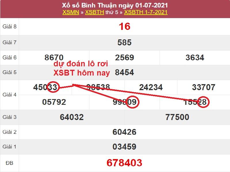 Dự đoán xổ số miền Nam thứ năm ngày 8/7/2021 dựa vào soi cầu