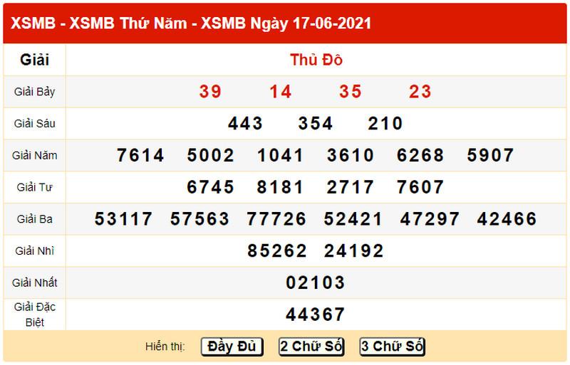 Soi cầu xổ số miền Bắc hôm nay T6 ngày 18/6/2021- Bảng KQXS ngày 14/6 hôm qua