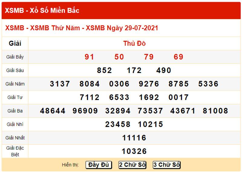 Dự đoán kết quả XSMB T6 ngày 30/7/2021 - Bảng KQXS ngày 29/7 hôm qua