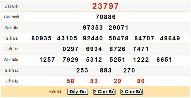 Dự đoán kết quả XSMB T6 ngày 30/7/2021 - Quay thử XSMB chiều 30/7 thứ 6