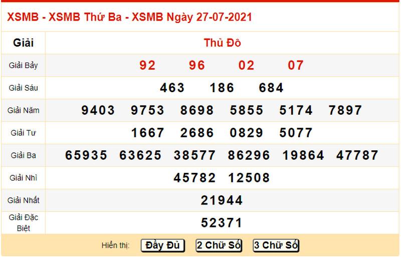 Dự đoán KQXSMB bữa thứ tư 28/7/2021 - Bảng KQXS ngày 27/7 hôm qua