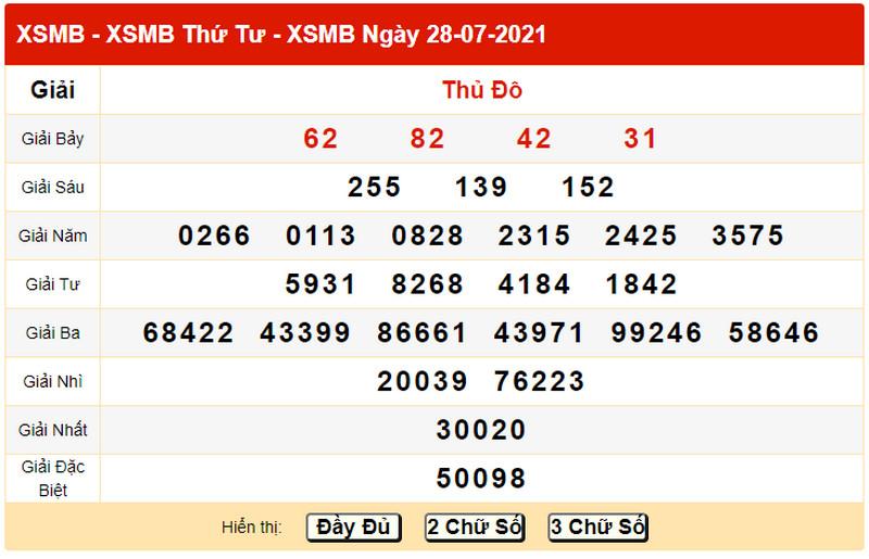 Dự đoán XSMB hôm nay thứ năm 29/7/2021 - Bảng KQXS ngày 28/7 hôm qua